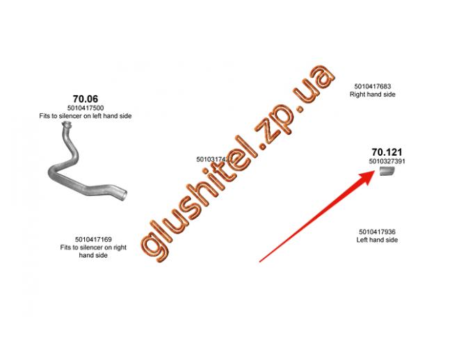Труба выхлопная Renault Midliner/Midlum din 64659 92- (70.121) Polmostrow алюминизированный