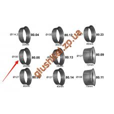 Ремонтная вставка универсальная DIN78217 развальцовка (80.05) Polmostrow алюминизированный