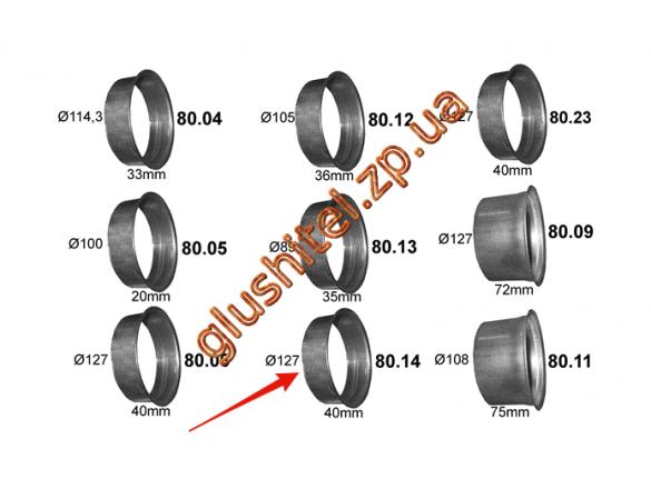 Ремонтная вставка универсальная DIN78268 развальцовка (80.14) Polmostrow алюминизированный