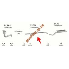 Резонатор Рено Меган (Renault Megane) / Рено Сценик I (Renault Scenic I) 2.0e/1.9 D 96- (21.70) Polmostrow алюминизированный