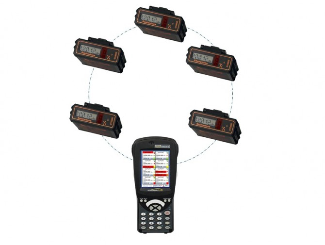 SkyDOSE (Team) Система теледозиметрии для радиометра-дозиметра SaphyDOSE GAMMA-i