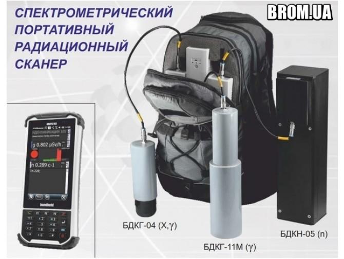 Спектрометр МКС-АТ6101С АТОМТЕХ с привязкой GPS