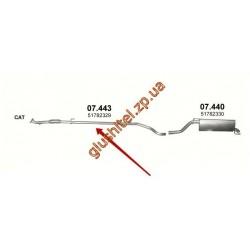 Труба соединительная Фиат Гранде Пунто (Fiat Grande Punto) 1.3 D 05-07 (07.443) Polmostrow алюминизированный